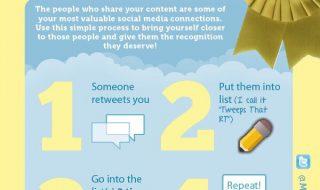 Usar twitter para tu empresa